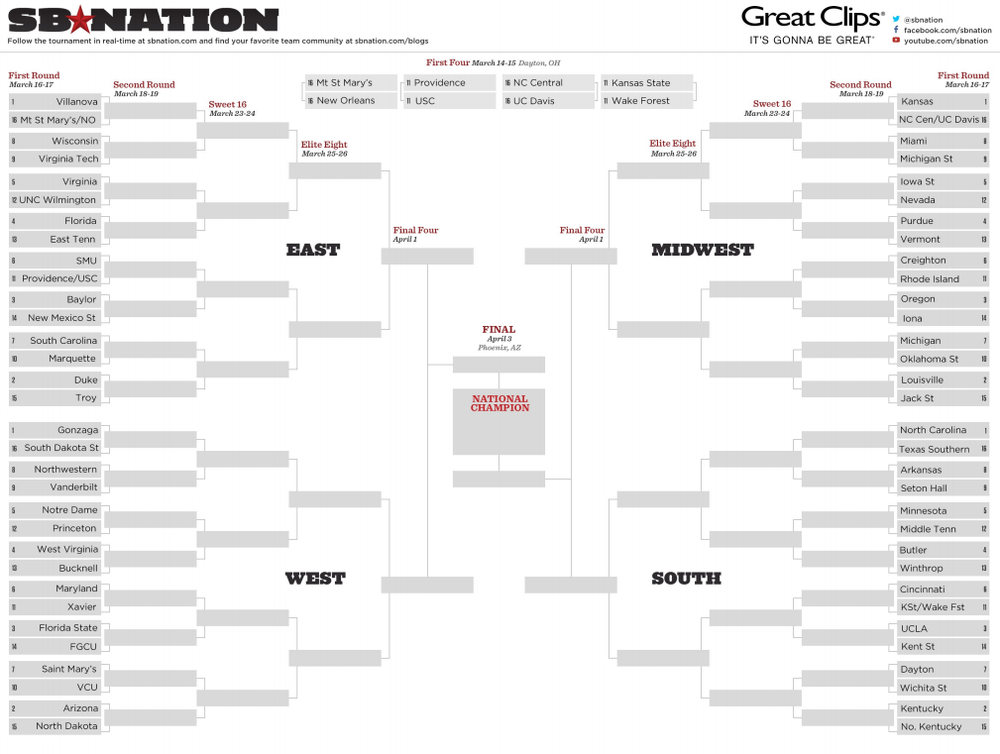 March Madness: Round of 64 Predictions