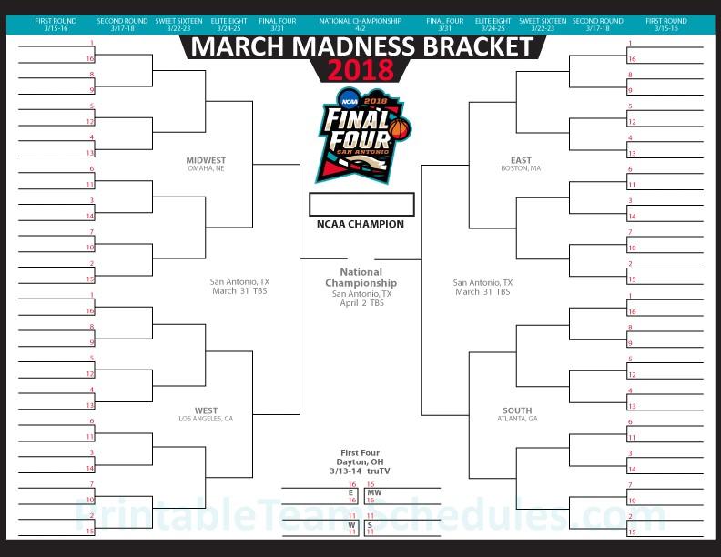 NCAA College HoopsBracketology